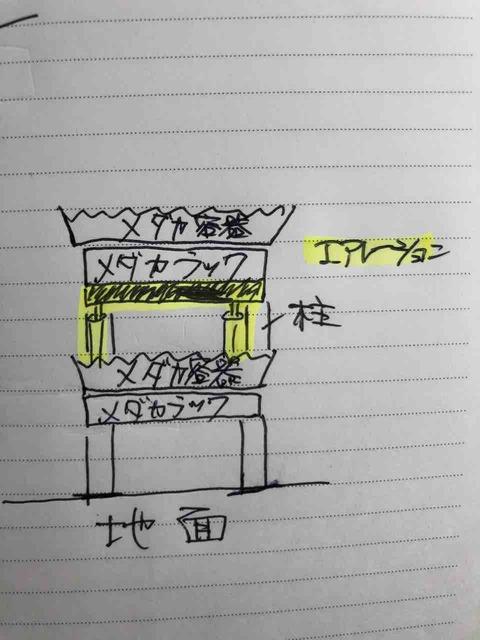 一方コック付き分岐管の配管図とエアレーション