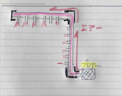 一方コックが付いた分岐管の配管計画